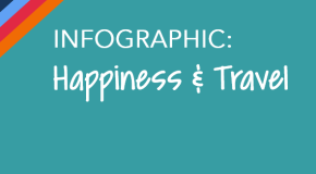 We Asked and You Answered! Here's Why Travel Makes you Happy [INFOGRAPHIC]