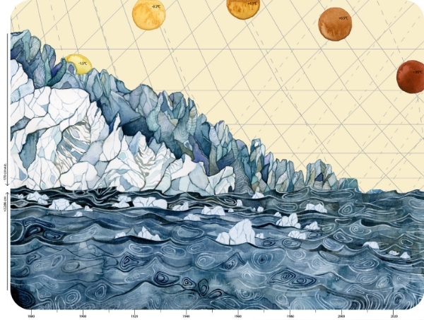 """Climate Change Data"" by Jill Pelto"