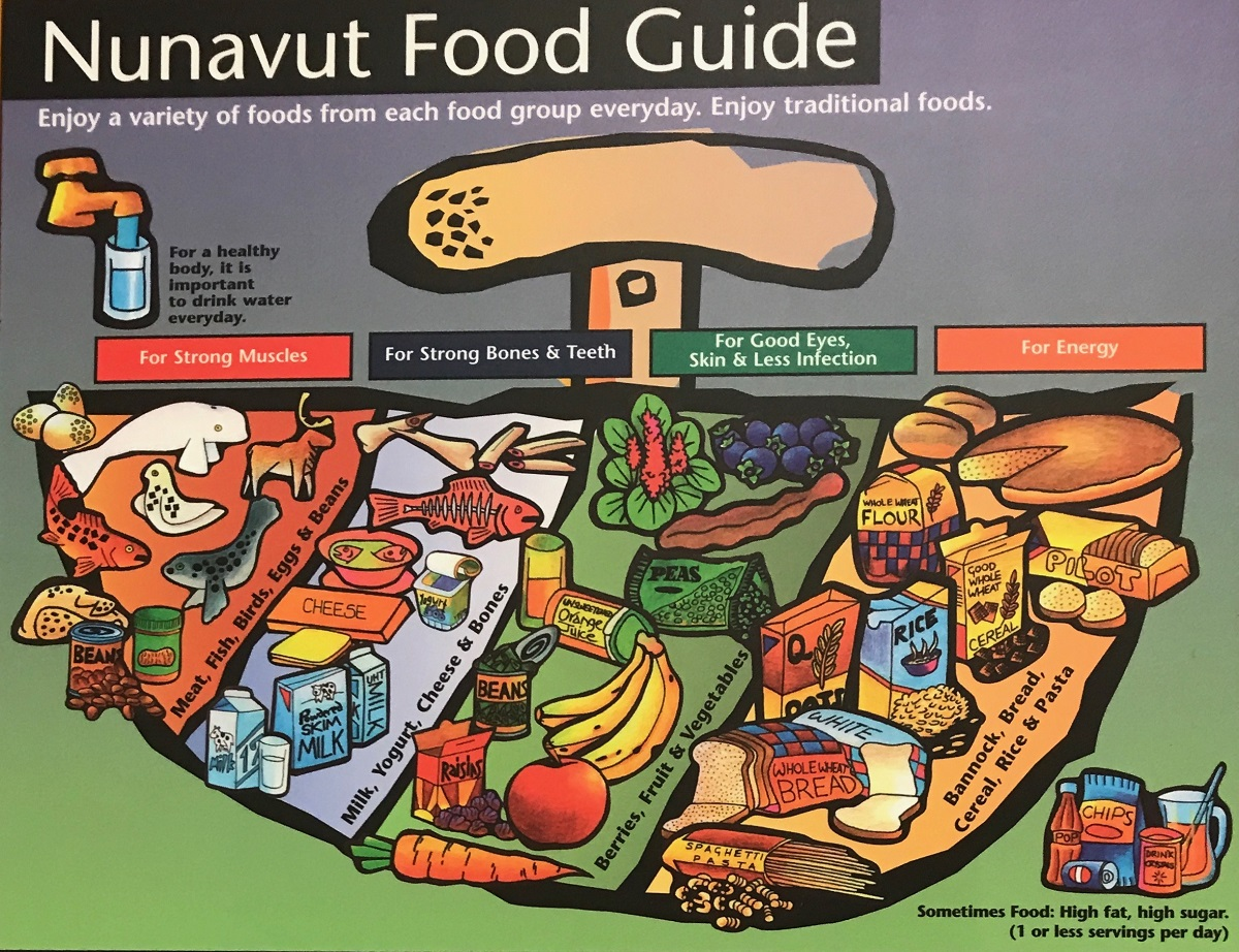 Traditional Food Guide in Churchill, Manitoba.